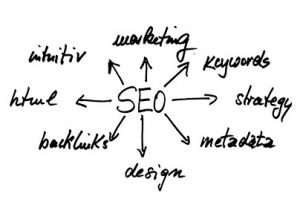 Momsen Designs - Top Internet Marketing Strategies That Can Benefit Your Business